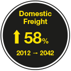 circle-145-domestic-freight.png