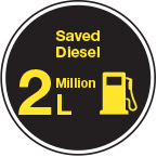circle-145-saved-diesel.png